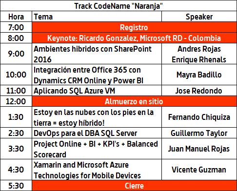 agenda-cloudfirst-camp-2