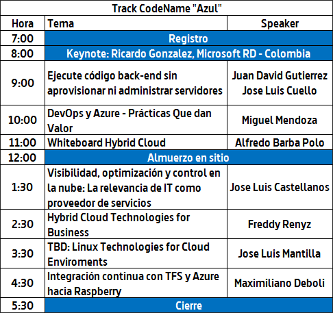 Agenda CloudFirst Camp 3.png