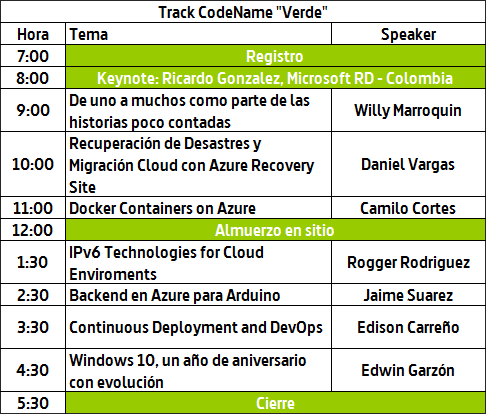 Agenda CloudFirst Camp.png